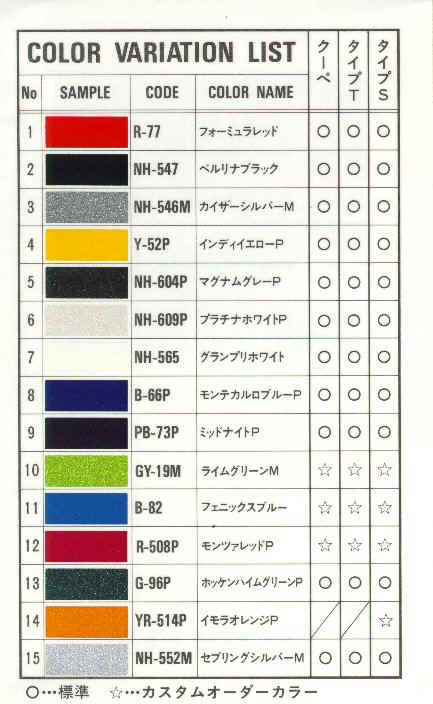 The Anese Color Chart At Http Www Nsxprime Faq General O Jpcolors Jpg