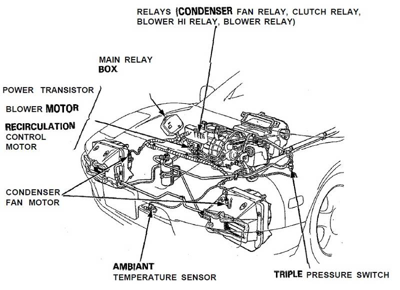 can someone show me where the ac relay is thats in the engine bay